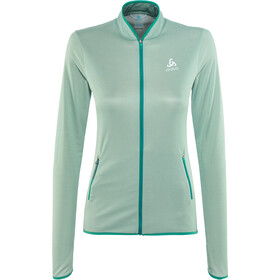 Odlo FLI Midlayer Doorlopende Rits Dames, bayou-surf spray stripes